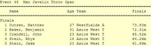 2014 NSW Javelin result